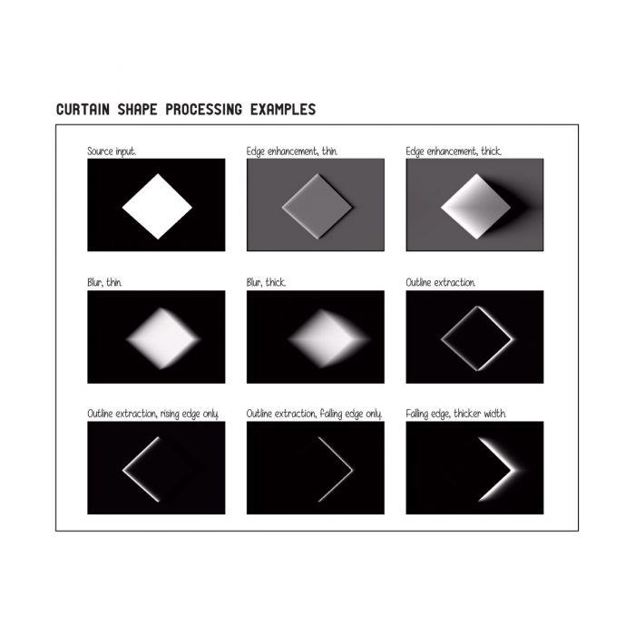 LZX Industries Curtain Eurorack Video Module