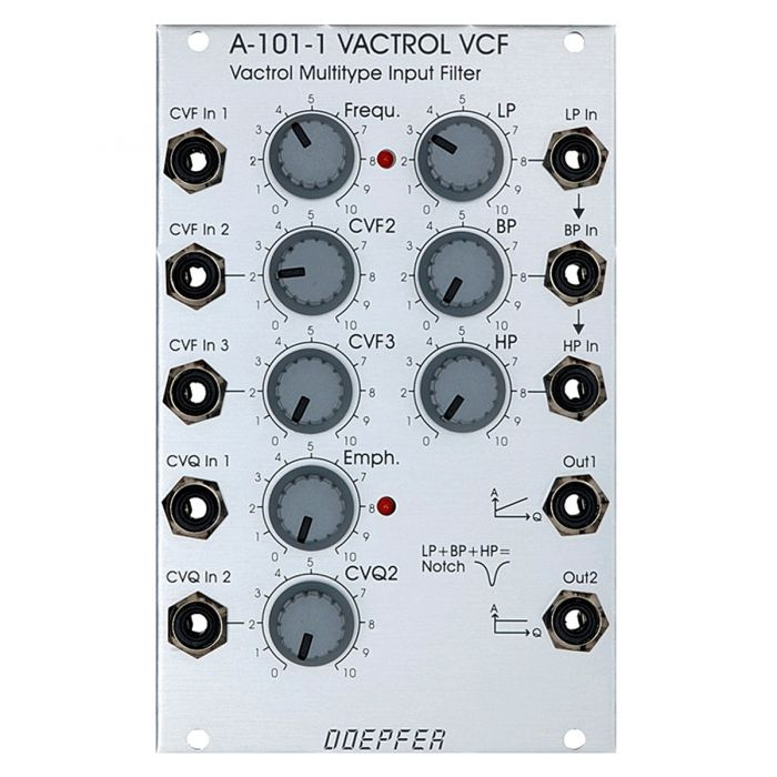 Doepfer A-101-1 Eurorack Steiner Filter Module