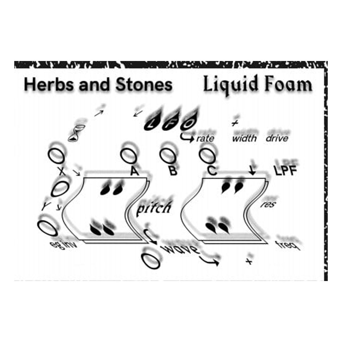 Herbs & Stones Liquid Foam Eurorack Synth & Sequencer Module